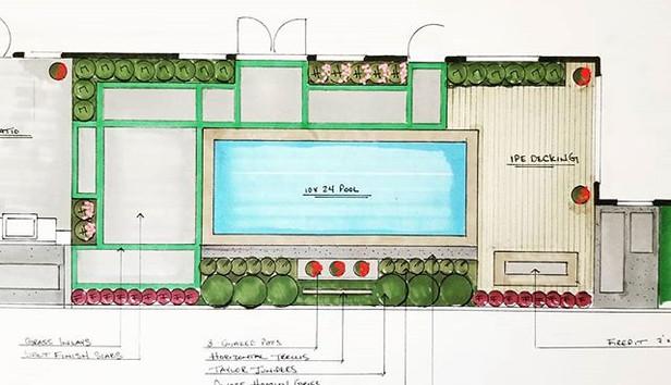 Custom Landscape Design Dallas Tx