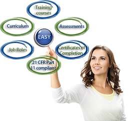 Learning Management System (LMS) is a fully validated and compliant online training and certification solution that enables life sciences companies to train, track, and credential their sales representatives, home office personnel, contractors, and the glo