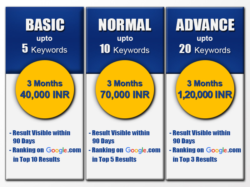 Best SEO Company in Dehradun, India