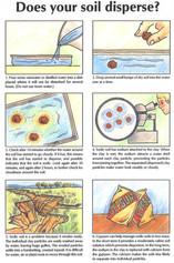 dispersing soil instructions.jpg
