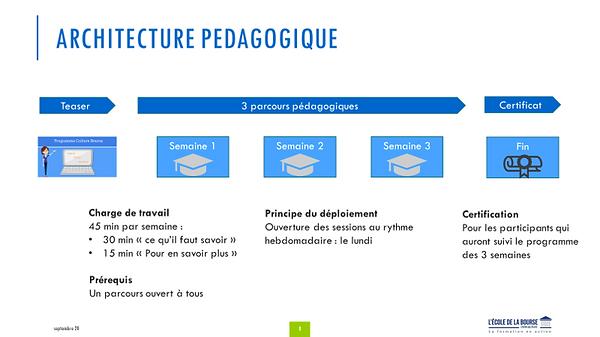 Architecture_pédagogique.png