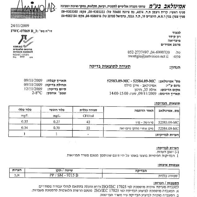 בדיקת מים בישראל