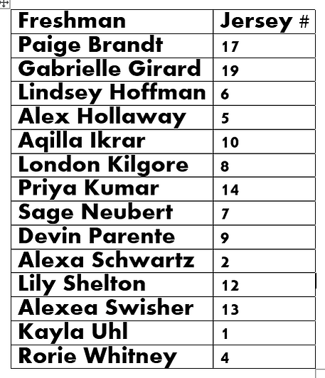 Frosh jersey list 20.PNG
