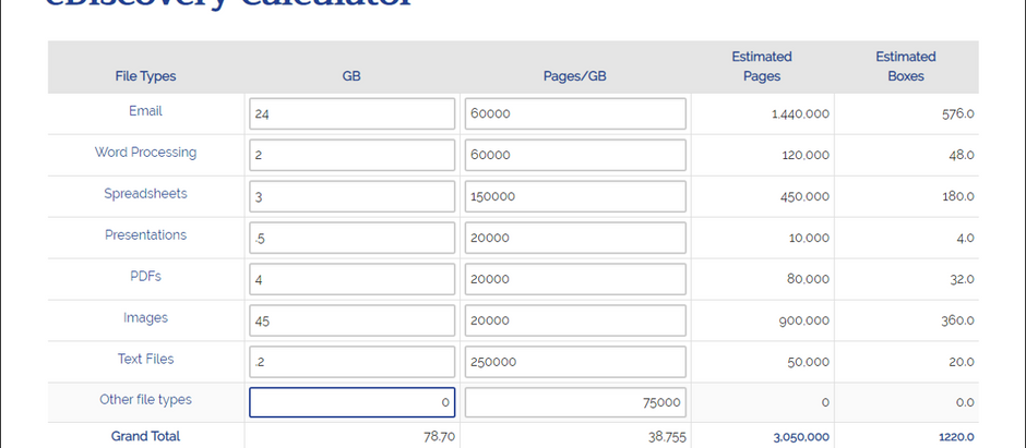 page counts per GB