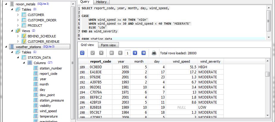 SQL Case Operator