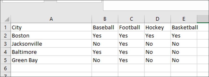 Excel formula to pull column headings when given value is entered