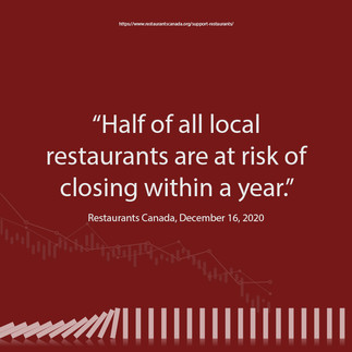 Small Business - Restruants Are Closing