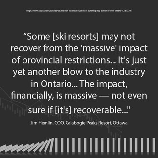 Small Business - Ski Resorts May Never Recover