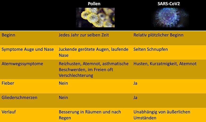 corona-pollen-allergie.jpg