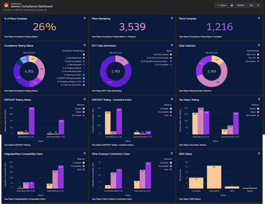 Advisor Compliance Dashboard