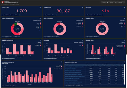 Advisor Plan Metrics Dashboard