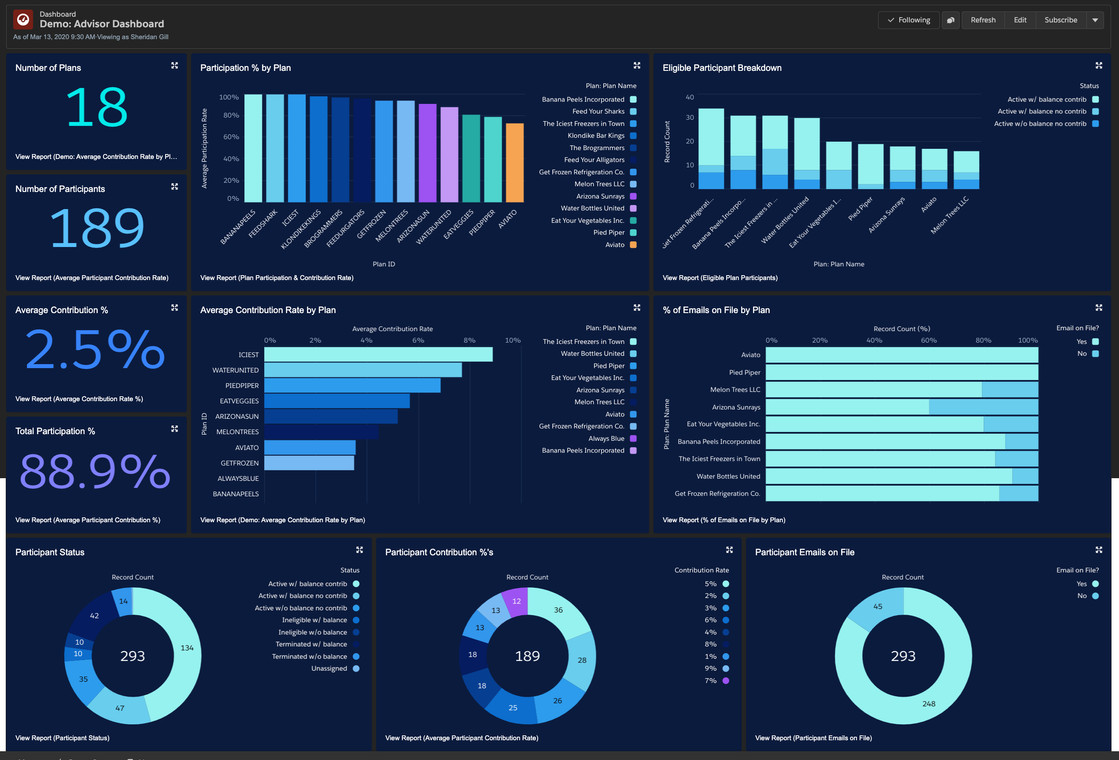 Demo Advisor Dashboard