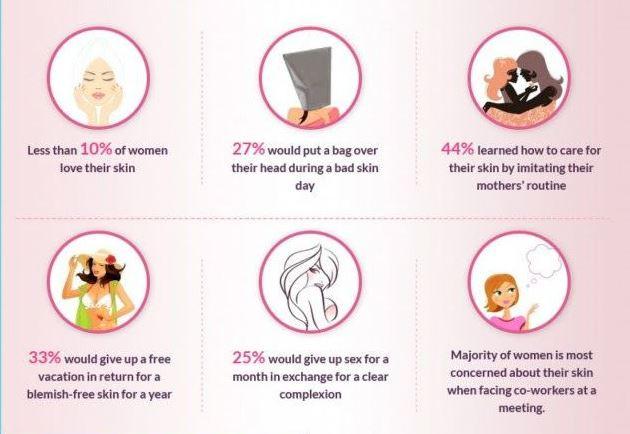 skin-care-facts-women-hate-beauty.JPG