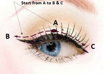 how-to-apply-perfect-eyeliner-tutorial-makeup-artist-Eva-Norwich-Norfolk.JPG