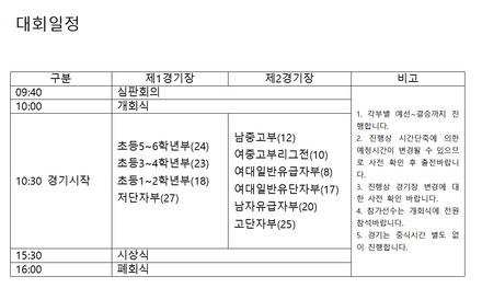 2017년 영등포구개인전검도대회 일정 및 대진표 안내