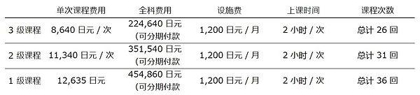 中文の表1.JPG