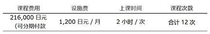 中文の表2.JPG