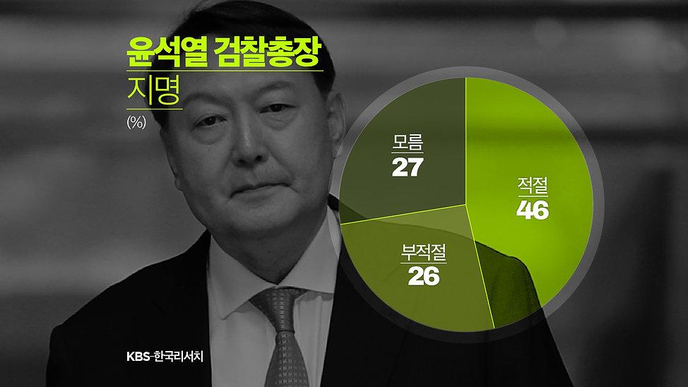 3윤석열검찰총장지명.jpg