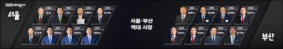 역대서울부산시장(최종).png