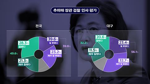 16_추미애검찰인사평가.png