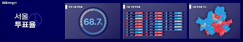 서울 투표율 비교.png