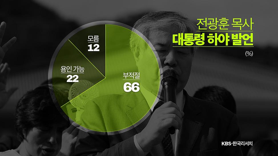 4전광훈목사대통령하야발언.png