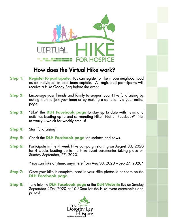 Hike Steps How to.jpg