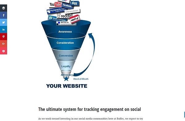 social tracking system