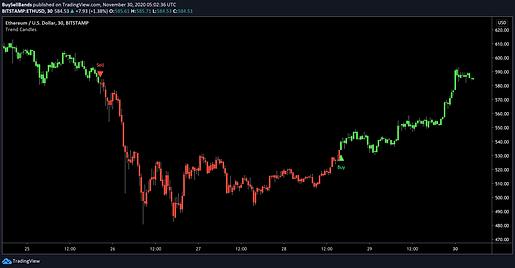 Trend-Indicators-TradingView.png