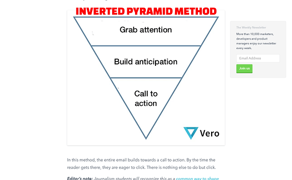 Inverted Pyramid Method