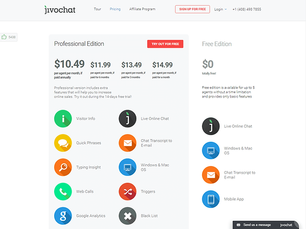 JivoChat Pricing
