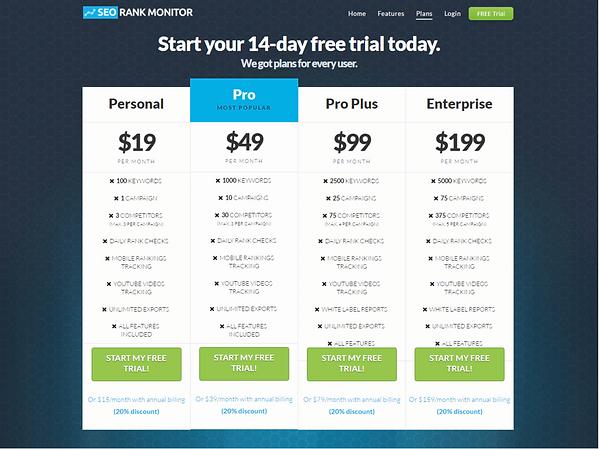 SEO Rank Monitor Pricing