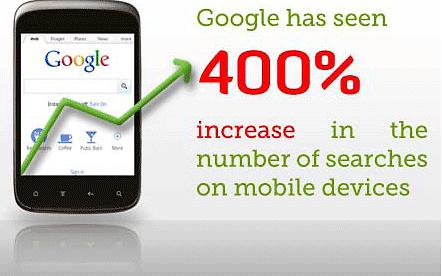 Mobile Search Increase