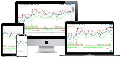 online-trading-indicators.png