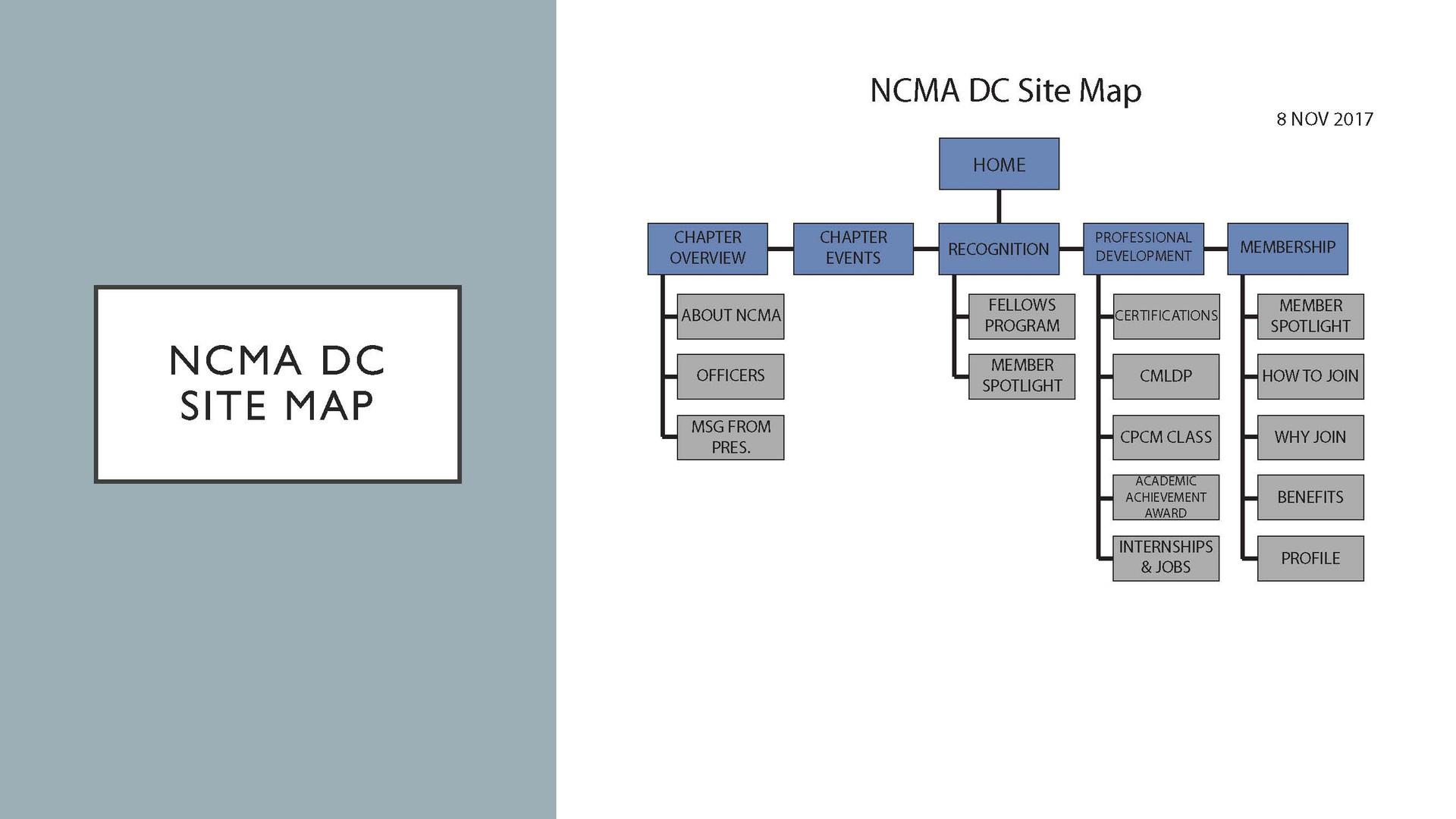 NCMA SiteMap