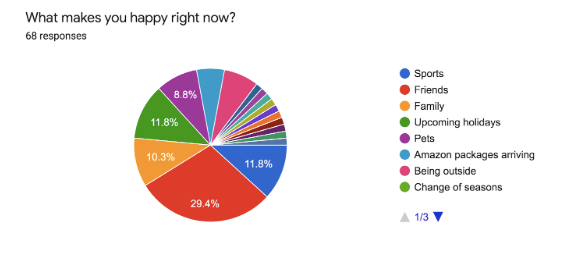 MollieQ&A-happinessgraph.png