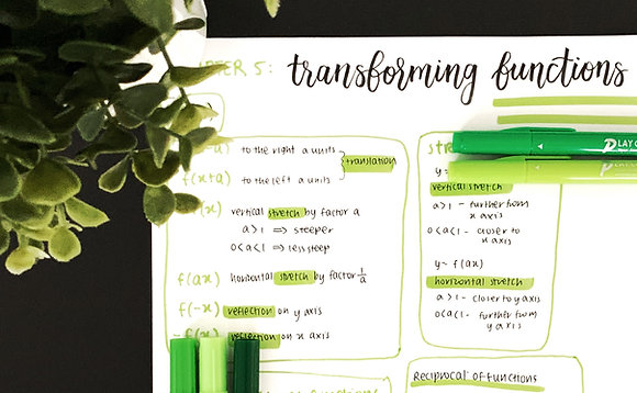 Topic 5 - Transforming Functions (One Page Summary)