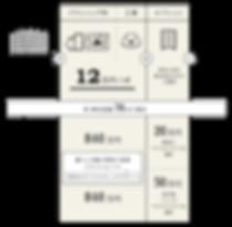 VARY_リノベーション料金表