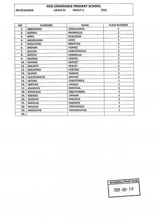 Grade 6F Group A