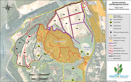 Current Land Use and Management Actions_