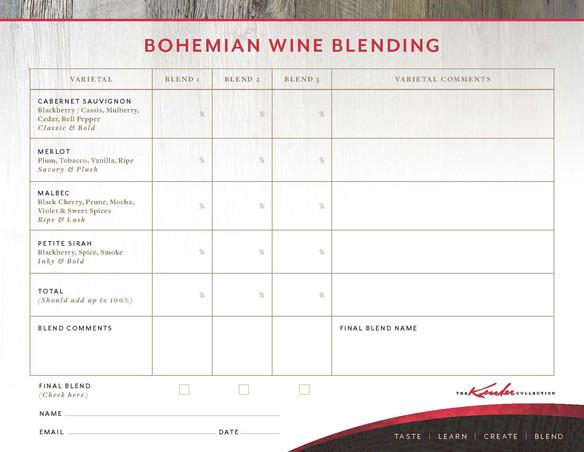 71683 Kessler Wine Blending Notes (3).jp