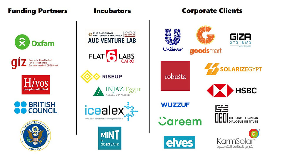 Clients logos.jpg
