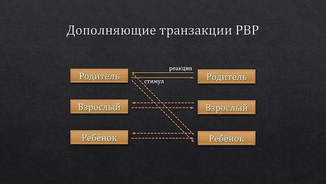 ЛЕКЦИЯ 7_10 Дополняющие транзакции.mp4_s