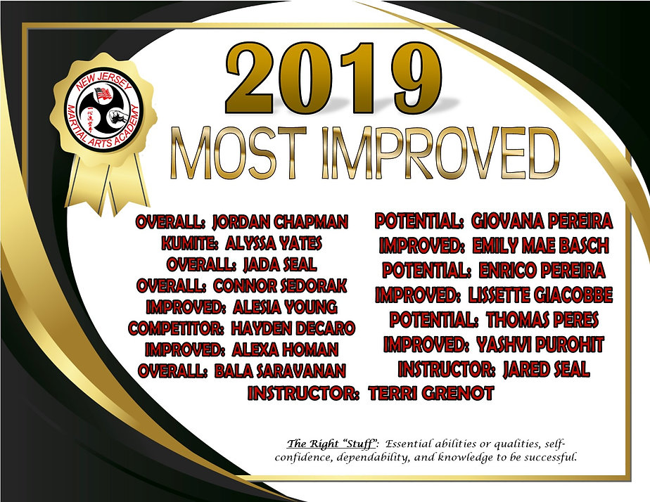 2019 Most Improved.jpg