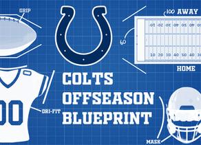 Colts Offseason Blueprint