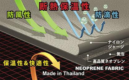 ネオワークギア ネオプレーン 説明