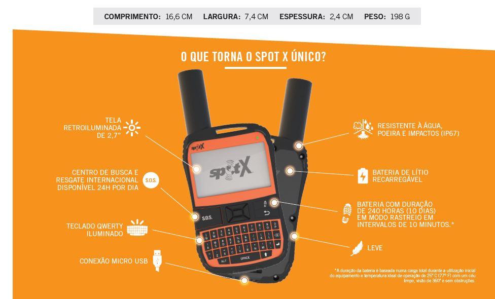 Spotx_Especificação.JPG