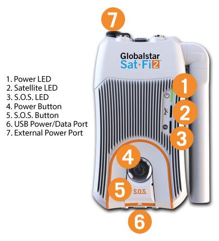 GlobalstarSat-Fi2DeviceOverview-5.jpg