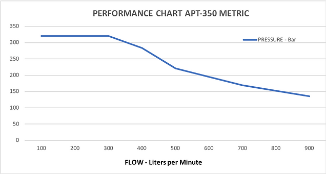 Performance Metric.png