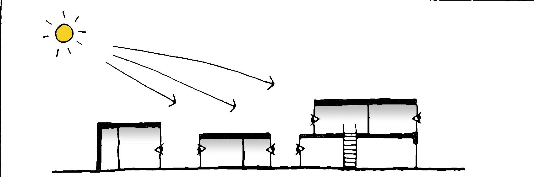 schema-snede
